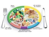 Проховское Подворье - иконка «питание» в Бологом